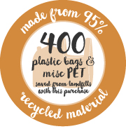 400 Product recycling infographic