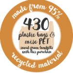 430 Product recycling infographic