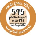 545 Product recycling infographic
