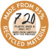 720 Product recycling infographic